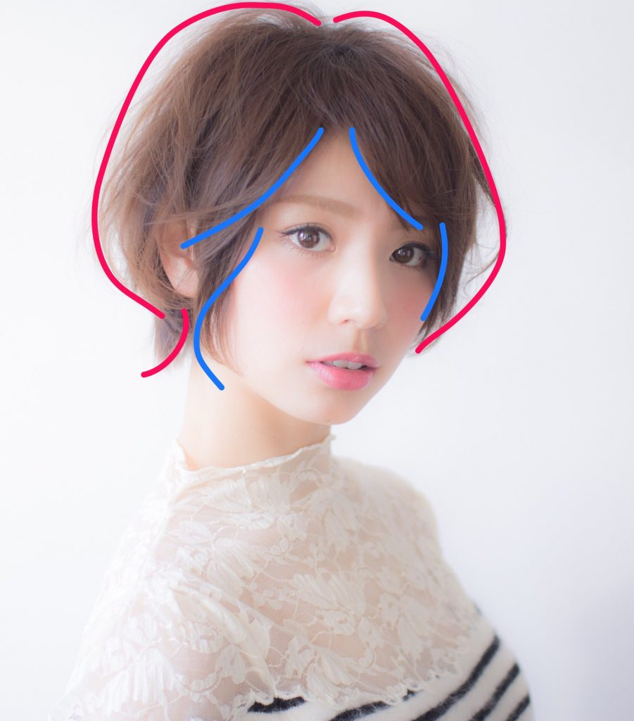 ショートヘア 専門家 平松 賢則 5つのこだわり